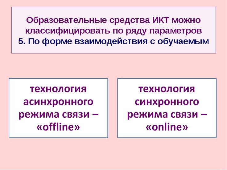 Образовательные средства ИКТ можно классифицировать по ряду параметров 5. По ...