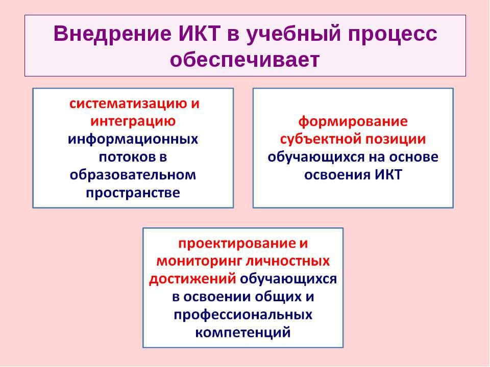 Внедрение ИКТ в учебный процесс обеспечивает