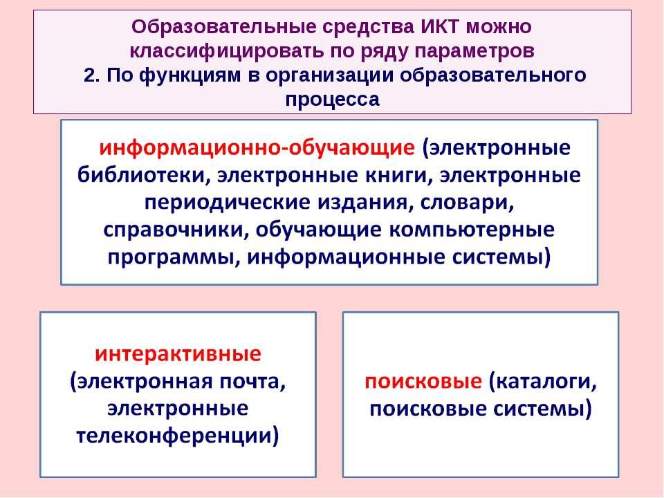Образовательные средства ИКТ можно классифицировать по ряду параметров 2. По ...
