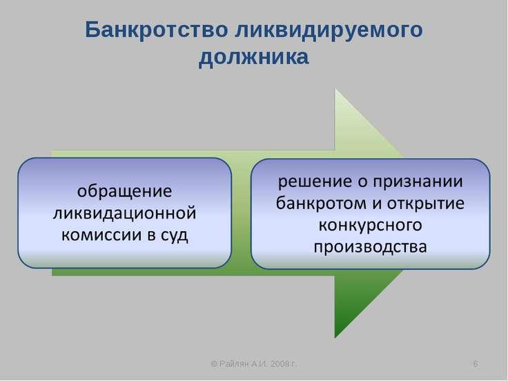 Банкротство ликвидируемого должника © Райлян А.И. 2008 г. * © Райлян А.И. 200...
