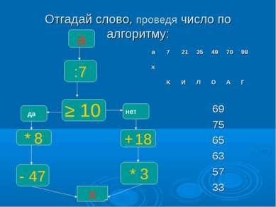 Отгадай слово, проведя число по алгоритму: :7 a + 18 * 8 x ≥ 10 да нет - 47 *...