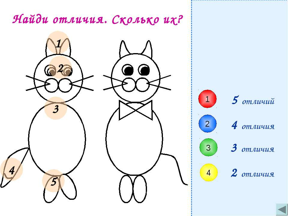 Найди отличия. Сколько их? 3 отличия 4 отличия 5 отличий 1 2 3 4 2 отличия 1 ...