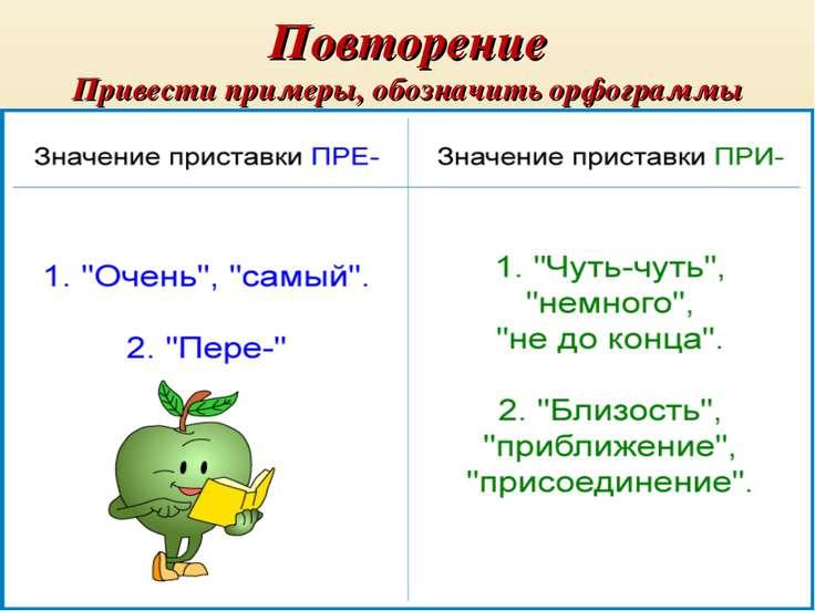 Повторение Привести примеры, обозначить орфограммы