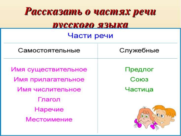 Рассказать о частях речи русского языка
