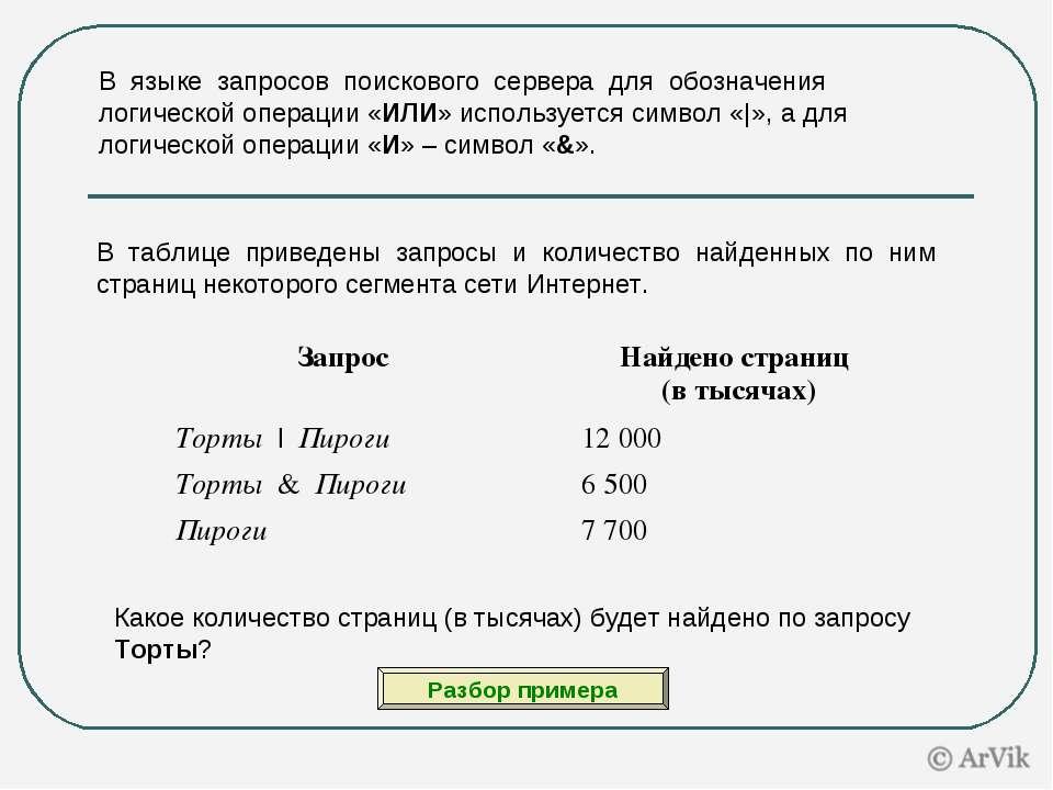 В языке запросов поискового сервера для обозначения логической операции «ИЛИ»...