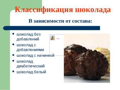 шоколад без добавлений шоколад с добавлениями шоколад с начинкой шоколад диаб...