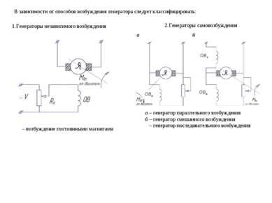 В зависимости от способов возбуждения генератора следует классифицировать: Ге...