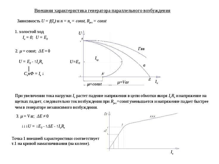 Внешняя характеристика генератора параллельного возбуждения Зависимость U = f...