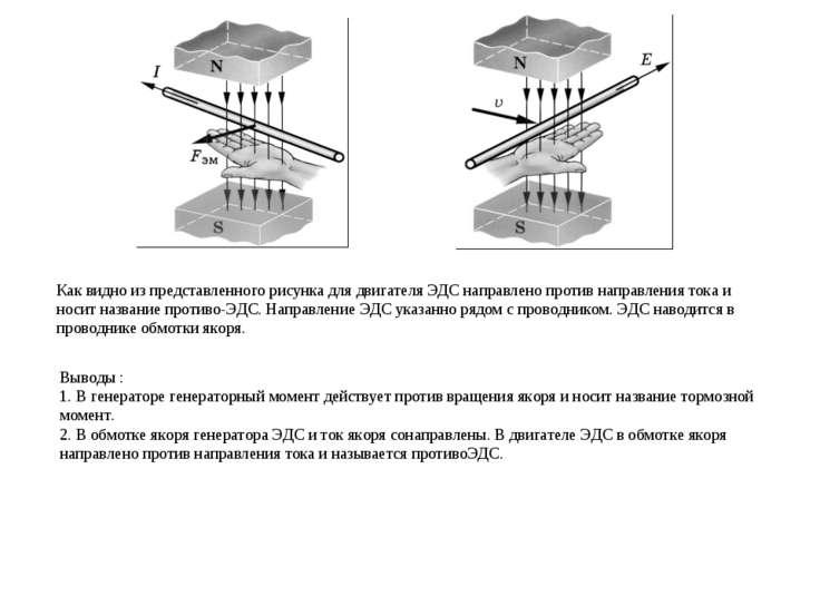 Как видно из представленного рисунка для двигателя ЭДС направлено против напр...