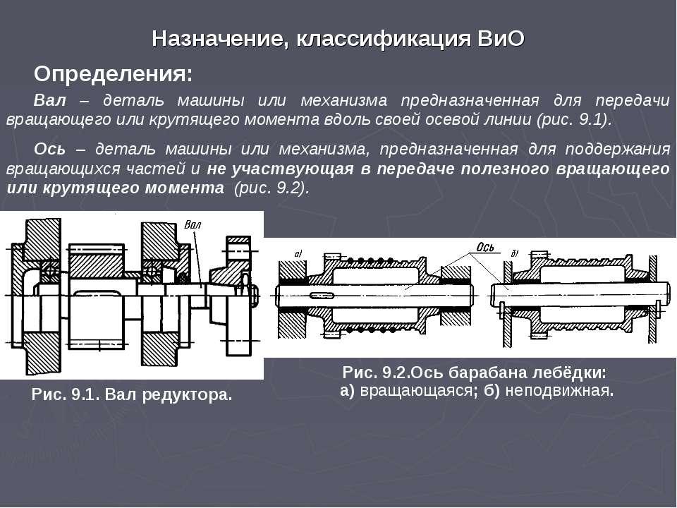 Назначение, классификация ВиО Определения: Вал – деталь машины или механизма ...