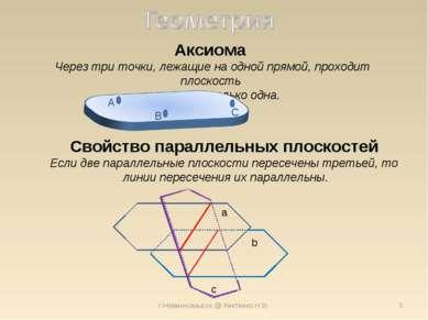г.Невинномысск @ Киктенко Н.В. Аксиома Через три точки, лежащие на одной прям...