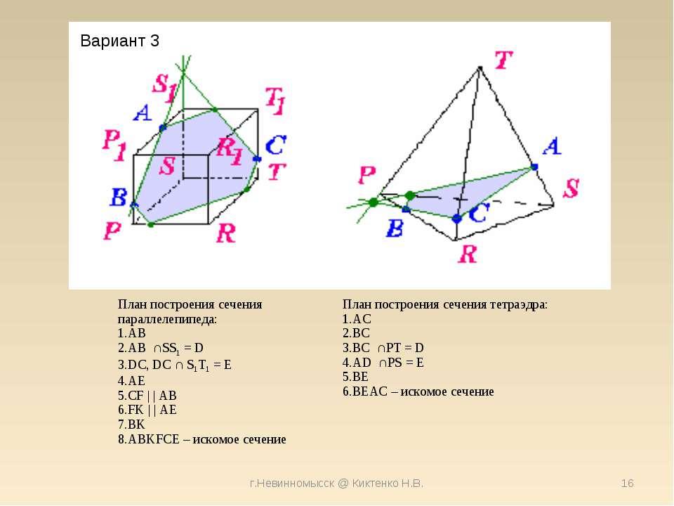 г.Невинномысск @ Киктенко Н.В. * Вариант 3 План построения сечения параллелеп...