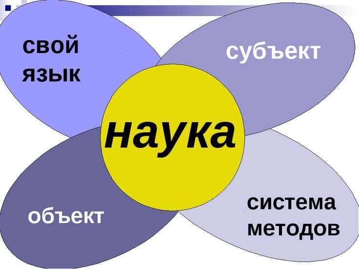 наука свой язык объект субъект система методов