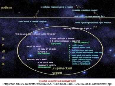 Ссылка на источник слайда №10 http://cor.edu.27.ru/dlrstore/cc60285b-75a9-ae2...