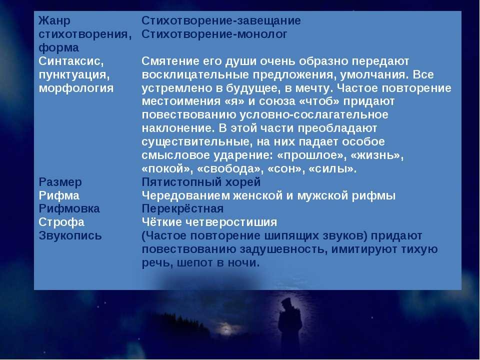 Жанр стихотворения, форма Синтаксис, пунктуация, морфология Размер Рифма Рифм...