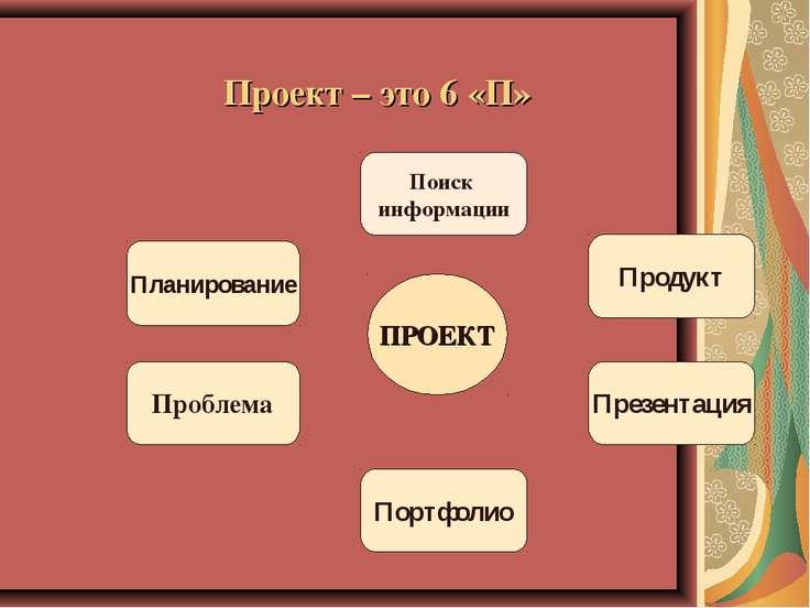 Проект – это 6 «П» Проблема Планирование Портфолио Поиск информации Продукт П...