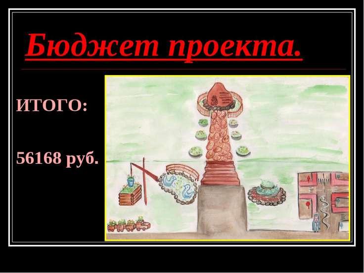 Бюджет проекта. ИТОГО: 56168 руб.