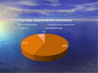 Структура трудоспособного населения