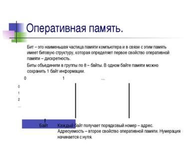 Оперативная память. Бит – это наименьшая частица памяти компьютера и в связи ...