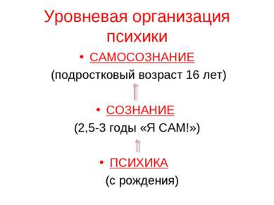 Уровневая организация психики САМОСОЗНАНИЕ (подростковый возраст 16 лет) СОЗН...