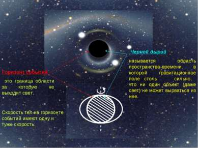 Горизонт событий это граница области за которую не выходит свет. Черной дырой...