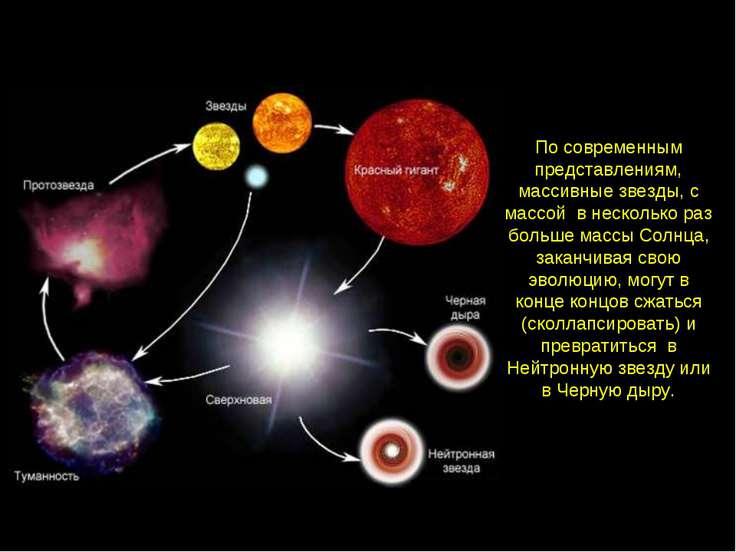 По современным представлениям, массивные звезды, с массой в несколько раз бол...