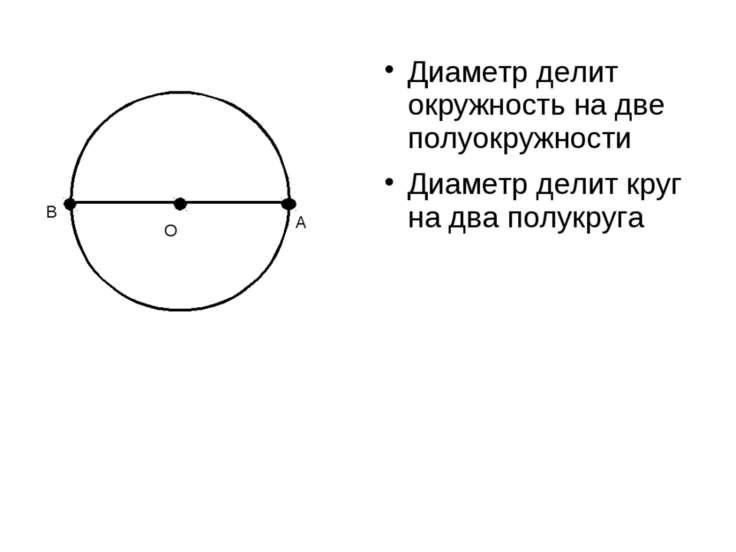Диаметр делит окружность на две полуокружности Диаметр делит круг на два полу...