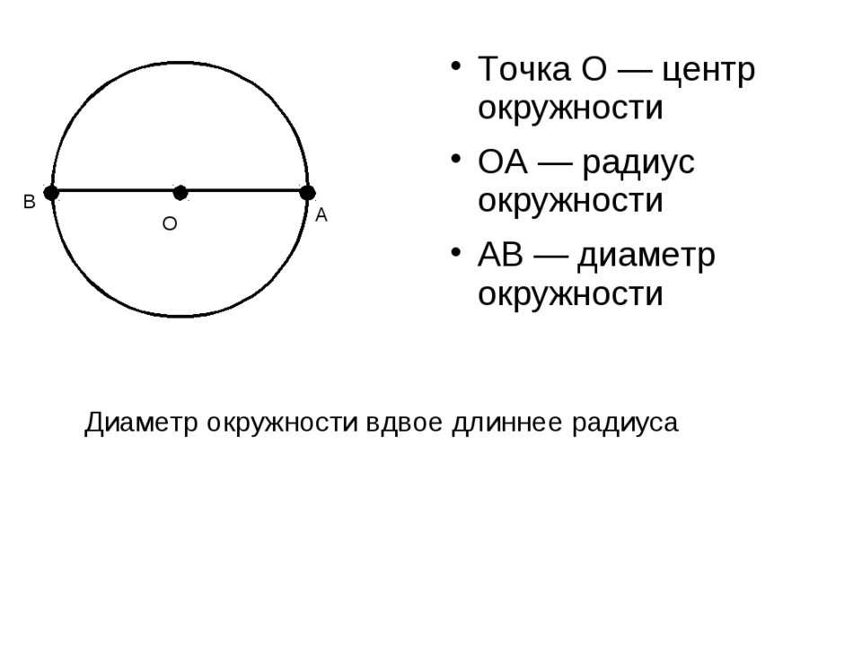 О Точка О — центр окружности ОА — радиус окружности АВ — диаметр окружности А...