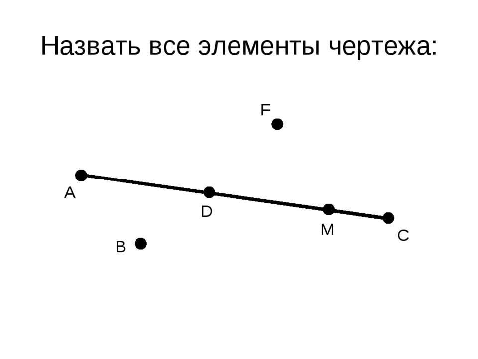 Назвать все элементы чертежа: A B C D M F