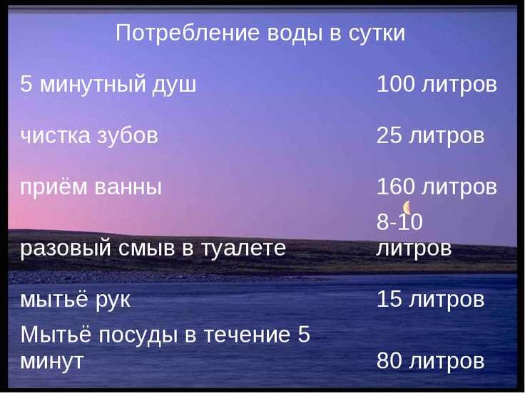 Потребление воды в сутки 5 минутный душ 100 литров чистка зубов 25 литров при...