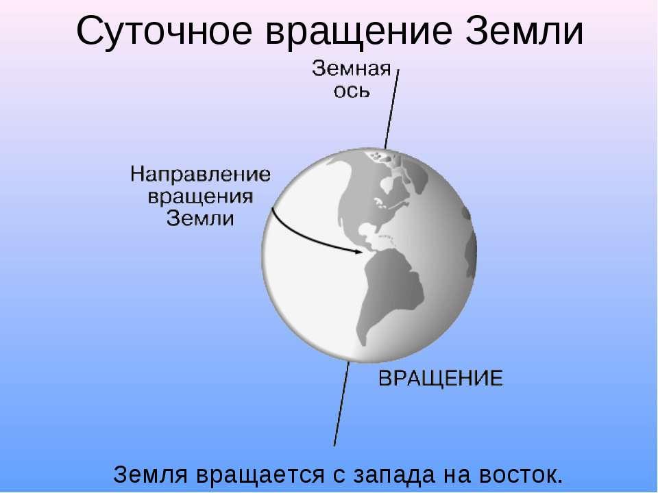 Суточное вращение Земли Земля вращается с запада на восток.
