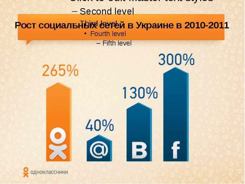 Рост социальных сетей в Украине в 2010-2011