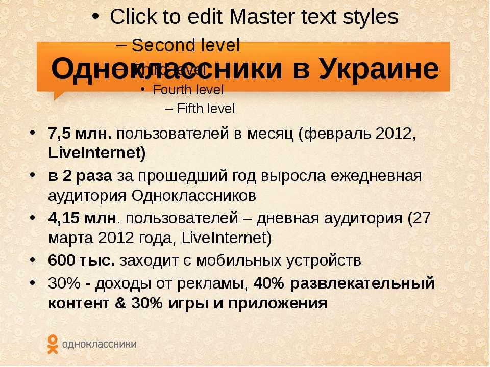 Одноклассники в Украине 7,5 млн. пользователей в месяц (февраль 2012, LiveInt...