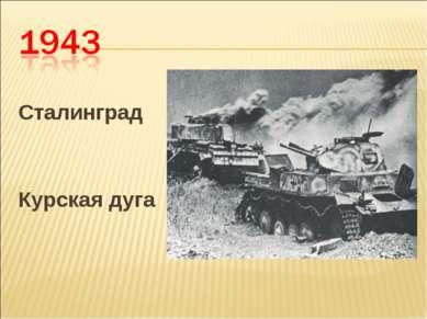 Сталинград Курская дуга