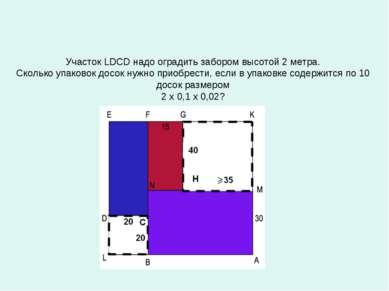 Участок LDCD надо оградить забором высотой 2 метра. Сколько упаковок досок ну...