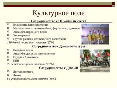 Культурное поле Сотрудничество со Школой искусств Изобразительное отделение М...