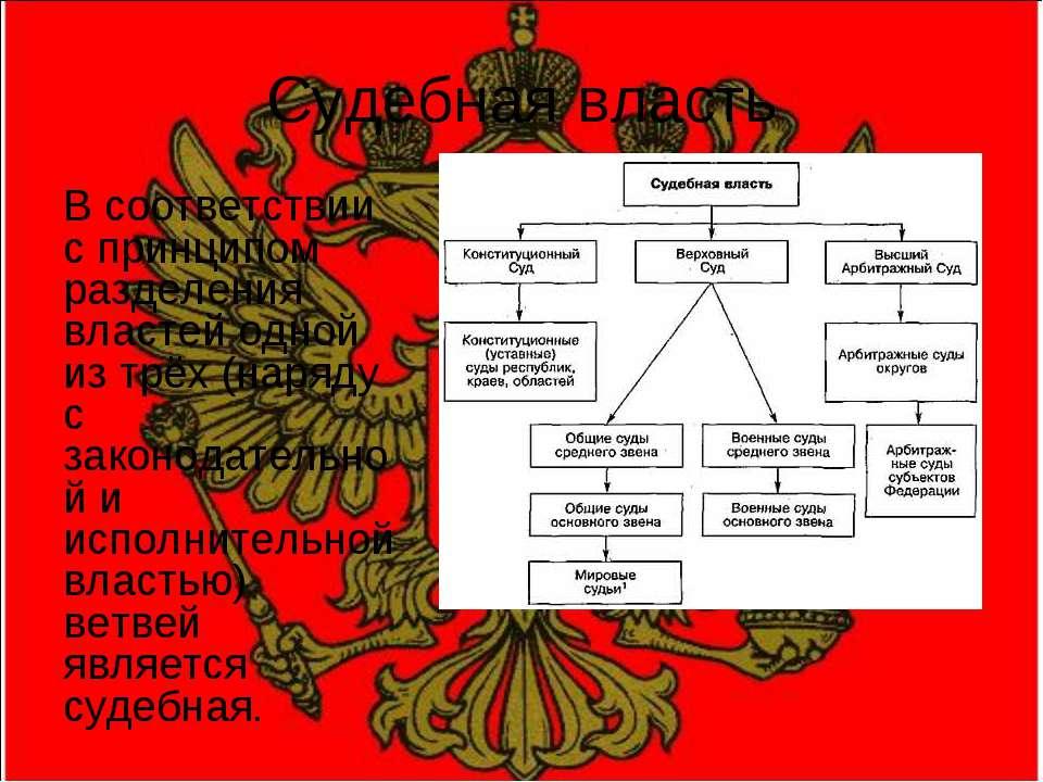 Судебная власть В соответствии с принципом разделения властей одной из трёх (...