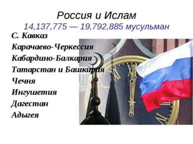 Россия и Ислам 14,137,775— 19,792,885 мусульман С. Кавказ Карачаево-Черкесси...