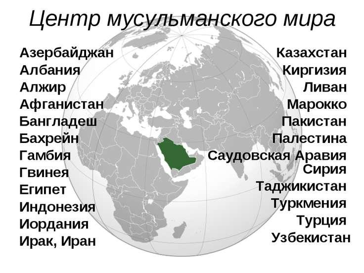 Центр мусульманского мира Азербайджан Албания Алжир Афганистан Бангладеш Бахр...