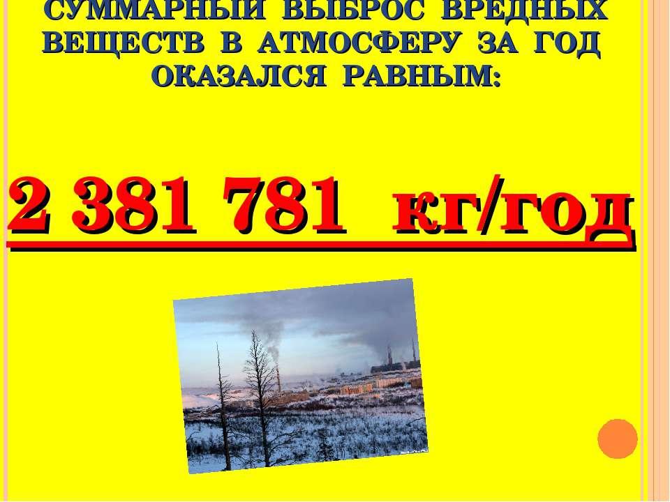 СУММАРНЫЙ ВЫБРОС ВРЕДНЫХ ВЕЩЕСТВ В АТМОСФЕРУ ЗА ГОД ОКАЗАЛСЯ РАВНЫМ: 2 381 78...