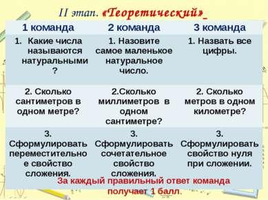 За каждый правильный ответ команда получает 1 балл. II этап. «Теоретический» ...