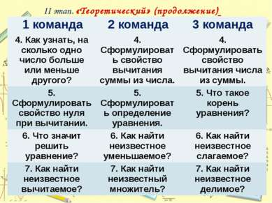 II этап. «Теоретический» (продолжение) 4. Как узнать, на сколько одно число б...