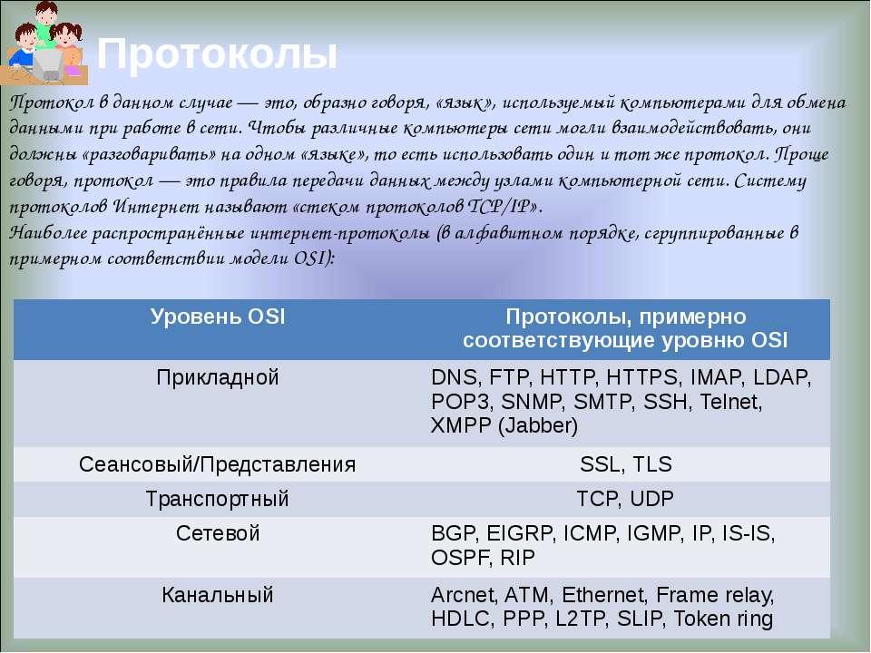 Протоколы Протокол в данном случае— это, образно говоря, «язык», используемы...