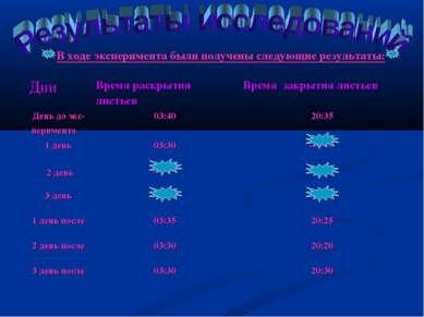 В ходе эксперимента были получены следующие результаты: Дни Время раскрытия л...