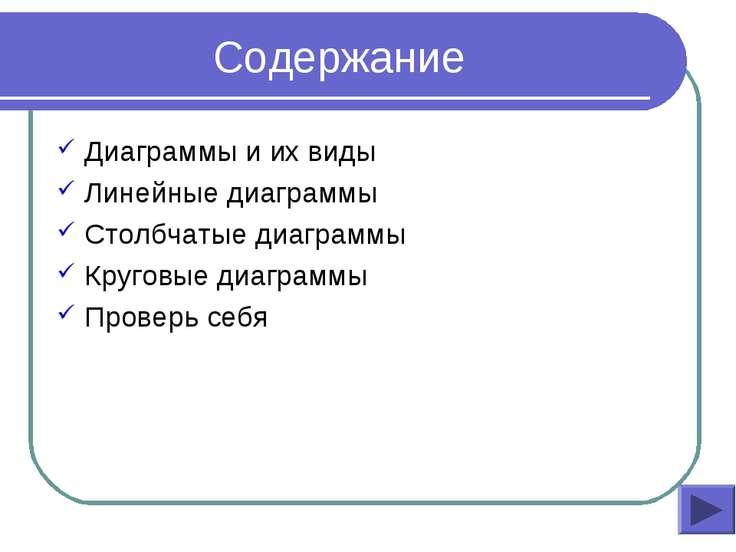 Содержание Диаграммы и их виды Линейные диаграммы Столбчатые диаграммы Кругов...