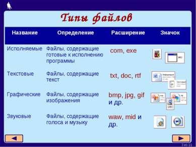 Типы файлов Москва, 2006 г. * из 11