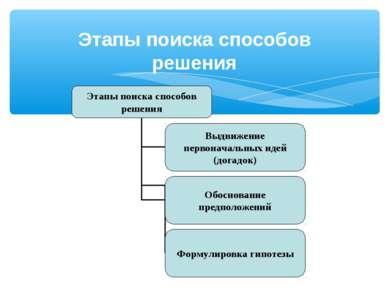 Этапы поиска способов решения