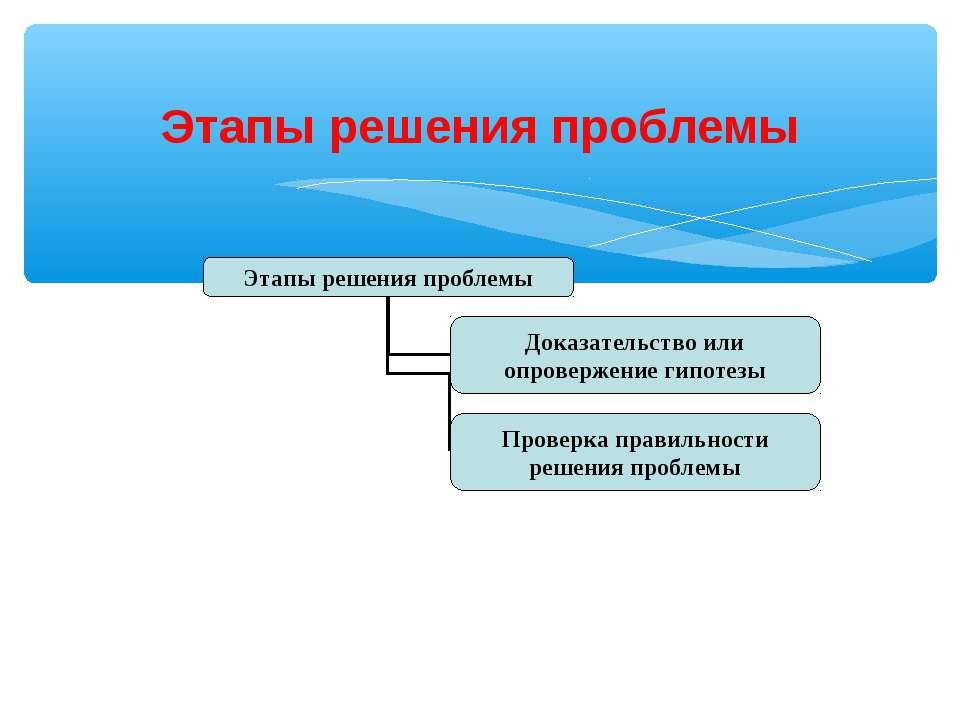 Этапы решения проблемы