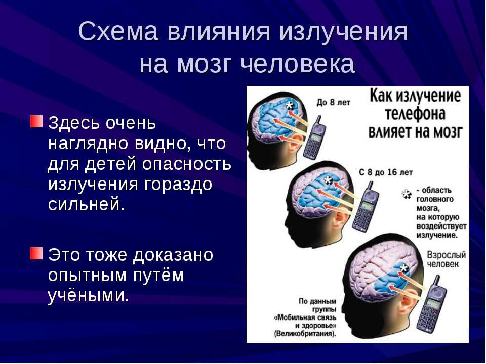 Схема влияния излучения на мозг человека Здесь очень наглядно видно, что для ...