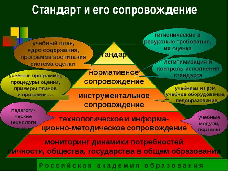 Р о с с и й с к а я а к а д е м и я о б р а з о в а н и я учебный план, ядро ...